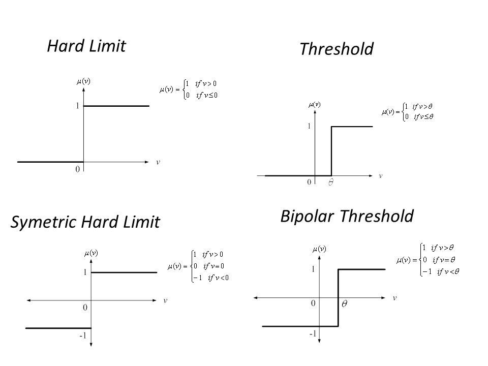 Hard Limit Threshold Symetric Hard Limit Bipolar Threshold