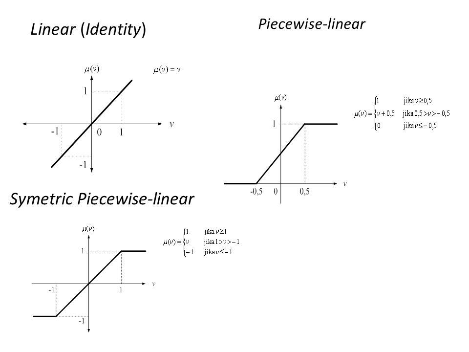 Linear (Identity) Piecewise-linear Symetric Piecewise-linear