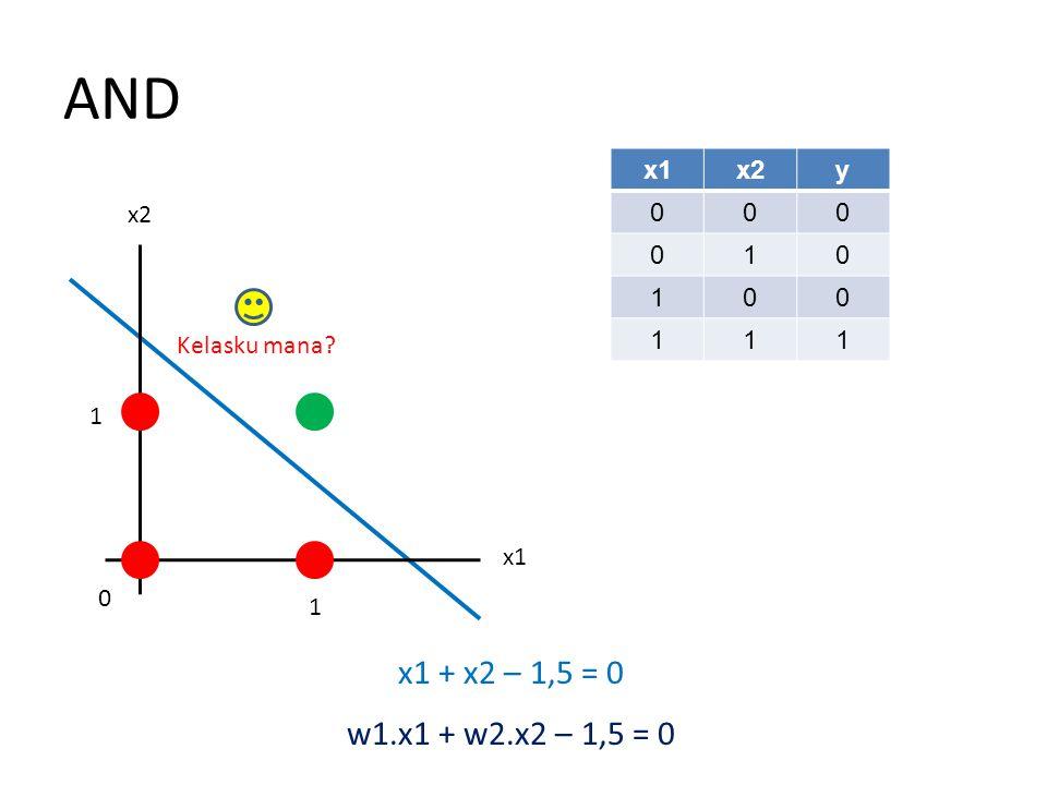 AND 0 1 1 x1 x2 x1x2y 000 010 100 111 x1 + x2 – 1,5 = 0 Kelasku mana? w1.x1 + w2.x2 – 1,5 = 0