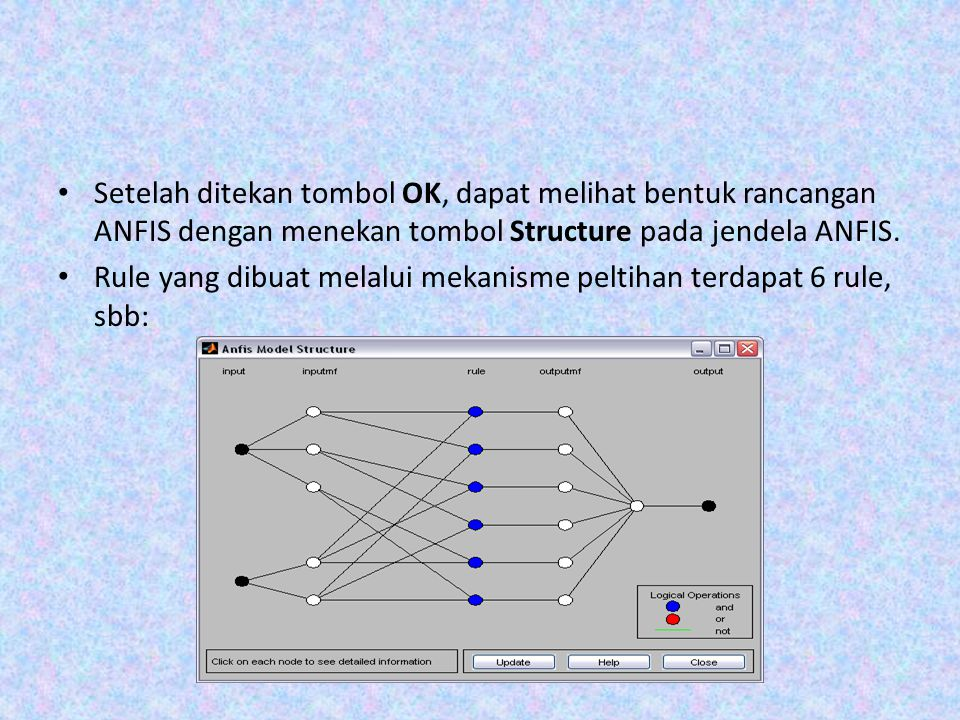 Setelah ditekan tombol OK, dapat melihat bentuk rancangan ANFIS dengan menekan tombol Structure pada jendela ANFIS. Rule yang dibuat melalui mekanisme