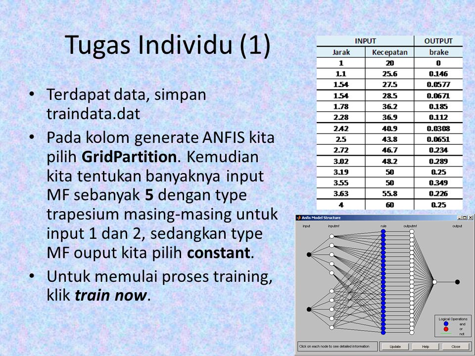 Tugas Individu (1) Terdapat data, simpan traindata.dat Pada kolom generate ANFIS kita pilih GridPartition. Kemudian kita tentukan banyaknya input MF s