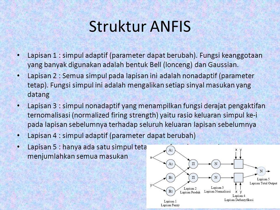 Struktur ANFIS Lapisan 1 : simpul adaptif (parameter dapat berubah). Fungsi keanggotaan yang banyak digunakan adalah bentuk Bell (lonceng) dan Gaussia