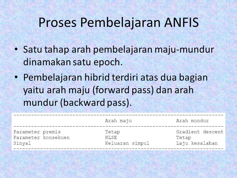 Proses Pembelajaran ANFIS Satu tahap arah pembelajaran maju-mundur dinamakan satu epoch. Pembelajaran hibrid terdiri atas dua bagian yaitu arah maju (