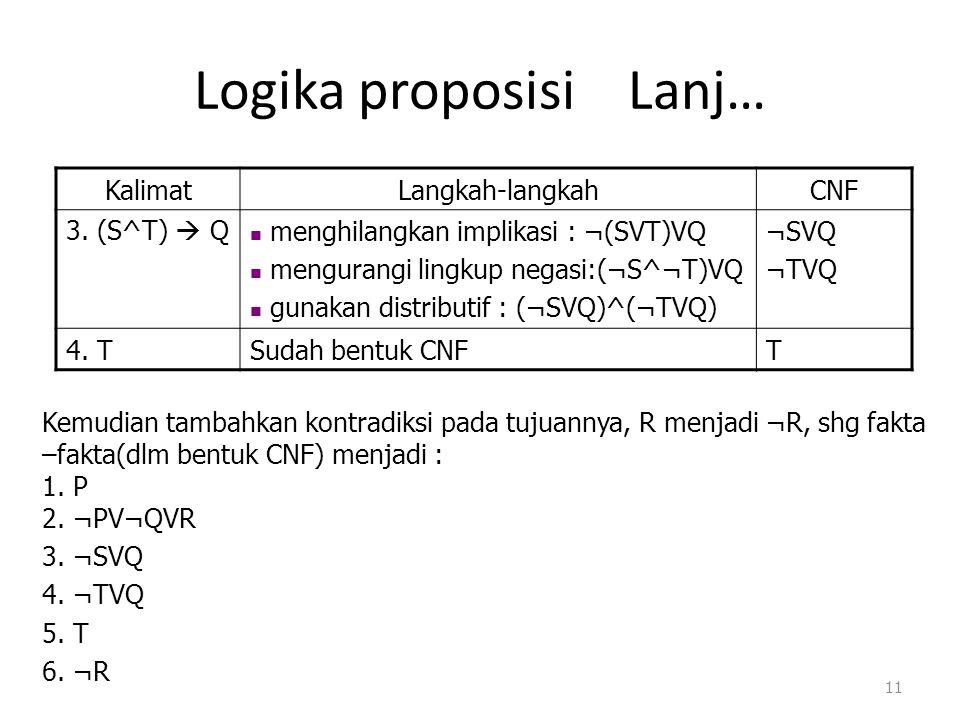 Logika proposisi Lanj… 11 KalimatLangkah-langkahCNF 3. (S^T)  Q menghilangkan implikasi : ¬(SVT)VQ mengurangi lingkup negasi:(¬S^¬T)VQ gunakan distri