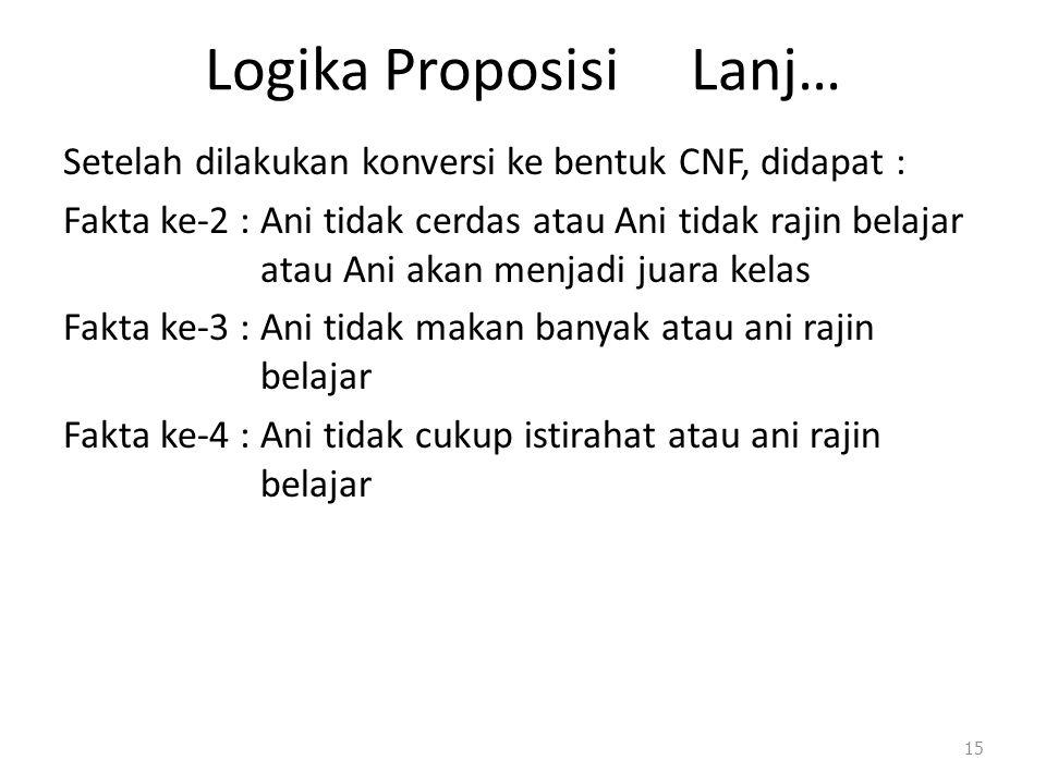 Logika Proposisi Lanj… Setelah dilakukan konversi ke bentuk CNF, didapat : Fakta ke-2 : Ani tidak cerdas atau Ani tidak rajin belajar atau Ani akan me