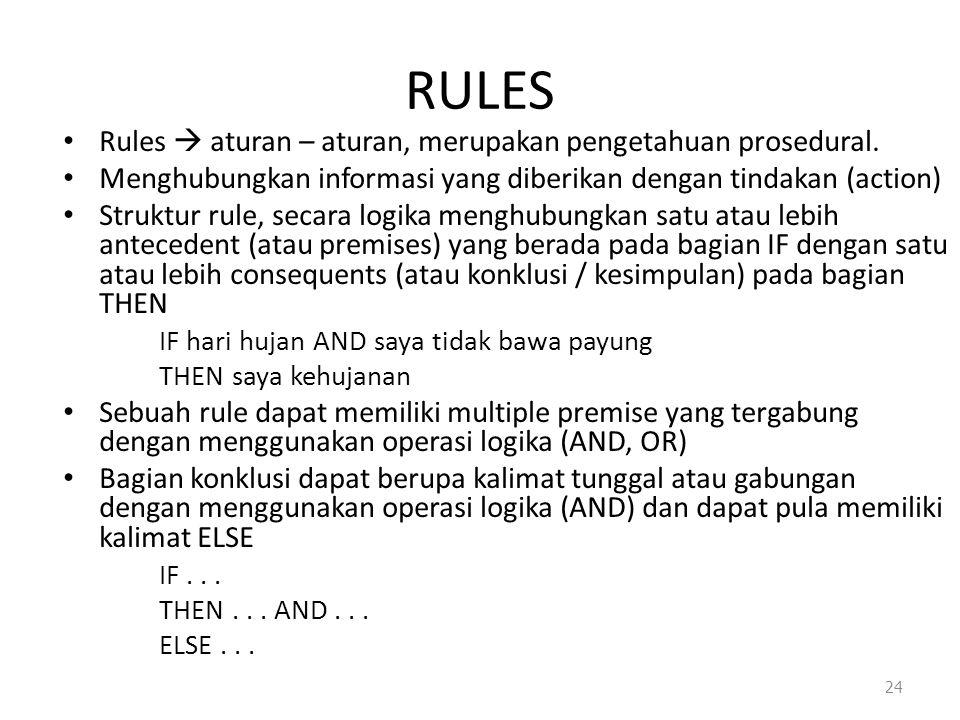 RULES Rules  aturan – aturan, merupakan pengetahuan prosedural. Menghubungkan informasi yang diberikan dengan tindakan (action) Struktur rule, secara