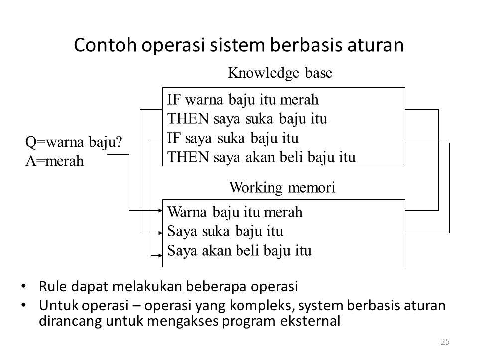 Contoh operasi sistem berbasis aturan Rule dapat melakukan beberapa operasi Untuk operasi – operasi yang kompleks, system berbasis aturan dirancang un