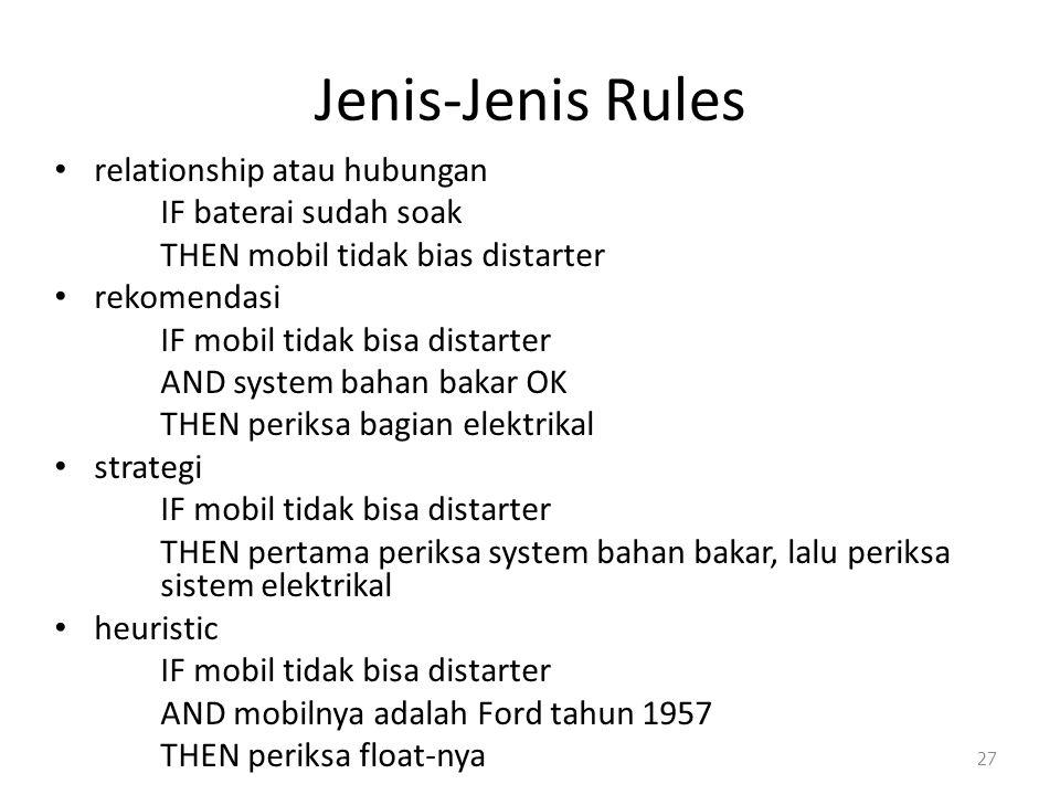 Jenis-Jenis Rules relationship atau hubungan IF baterai sudah soak THEN mobil tidak bias distarter rekomendasi IF mobil tidak bisa distarter AND syste