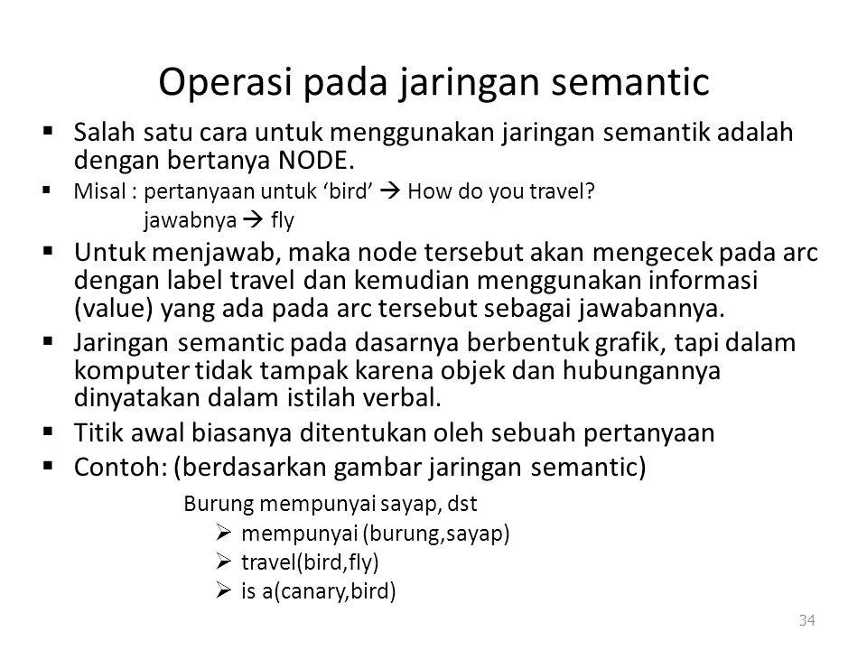 Operasi pada jaringan semantic  Salah satu cara untuk menggunakan jaringan semantik adalah dengan bertanya NODE.  Misal : pertanyaan untuk 'bird' 