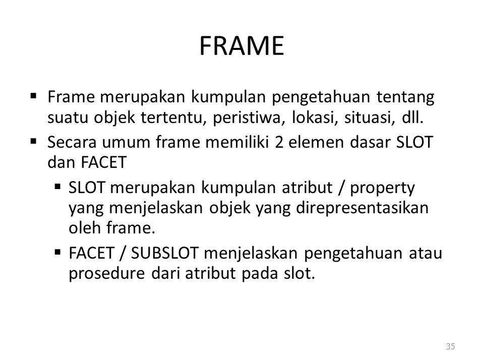 FRAME  Frame merupakan kumpulan pengetahuan tentang suatu objek tertentu, peristiwa, lokasi, situasi, dll.  Secara umum frame memiliki 2 elemen dasa
