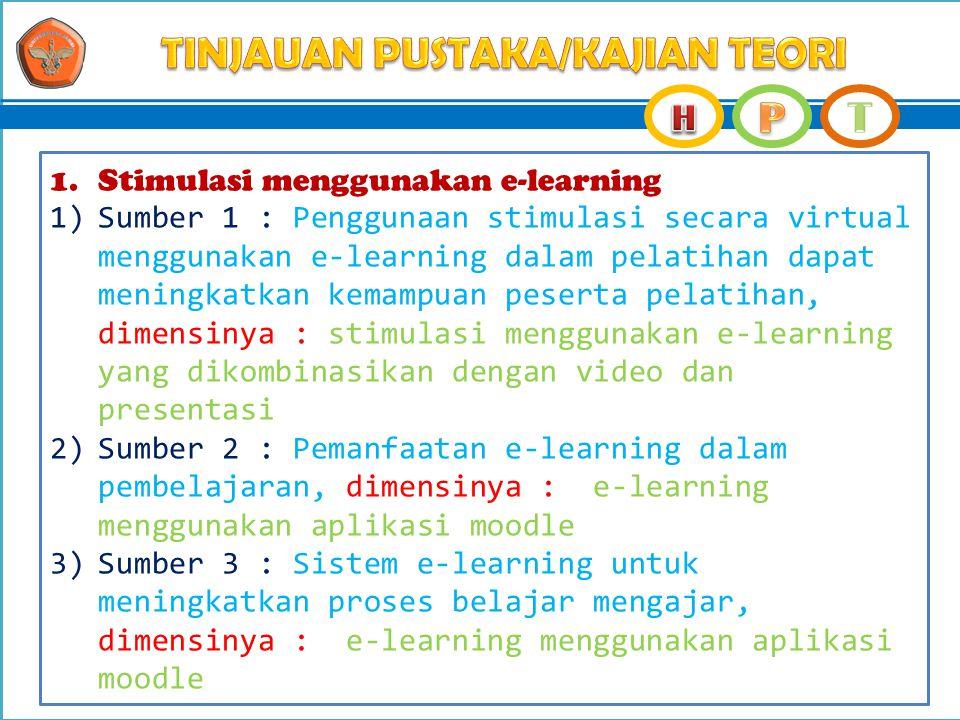 1.Stimulasi menggunakan e-learning 1)Sumber 1 : Penggunaan stimulasi secara virtual menggunakan e-learning dalam pelatihan dapat meningkatkan kemampua