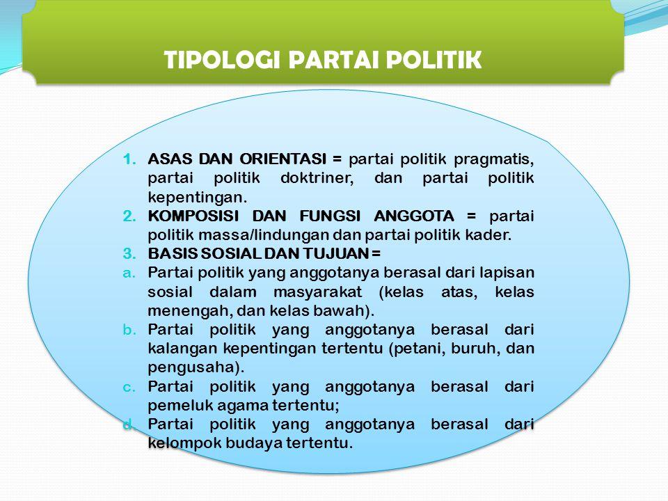 TIPOLOGI PARTAI POLITIK 1. ASAS DAN ORIENTASI = partai politik pragmatis, partai politik doktriner, dan partai politik kepentingan. 2. KOMPOSISI DAN F