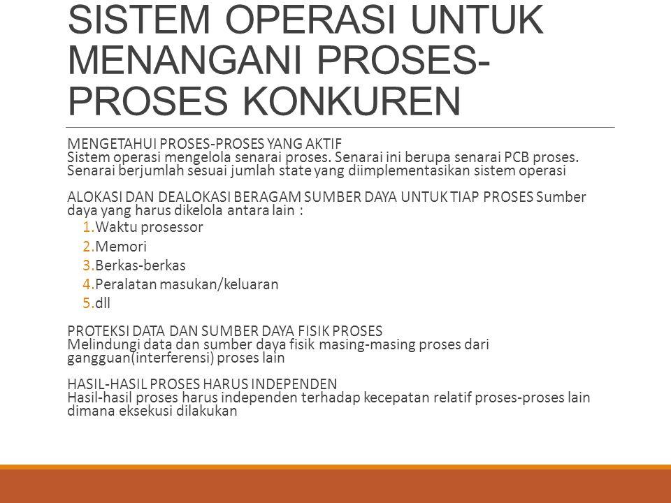 HAL-HAL YANG DILAKUKAN SISTEM OPERASI UNTUK MENANGANI PROSES- PROSES KONKUREN MENGETAHUI PROSES-PROSES YANG AKTIF Sistem operasi mengelola senarai pro