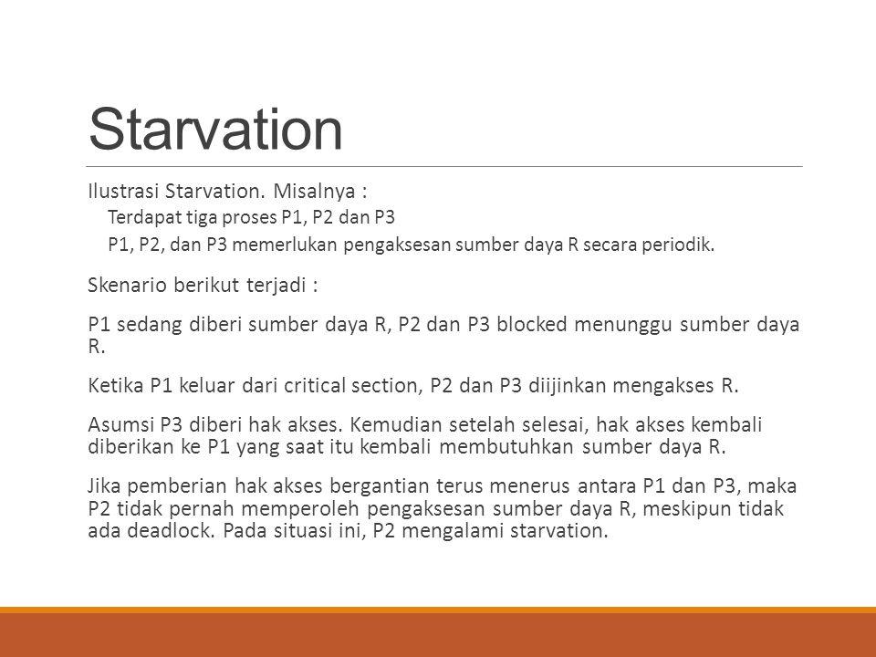 Starvation Ilustrasi Starvation. Misalnya : Terdapat tiga proses P1, P2 dan P3 P1, P2, dan P3 memerlukan pengaksesan sumber daya R secara periodik. Sk