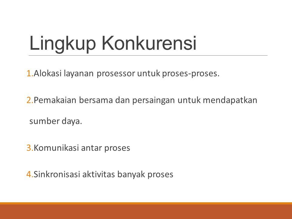 Lingkup Konkurensi 1.Alokasi layanan prosessor untuk proses-proses. 2.Pemakaian bersama dan persaingan untuk mendapatkan sumber daya. 3.Komunikasi ant