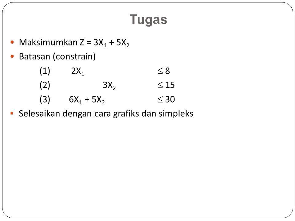 Tugas Maksimumkan Z = 3X 1 + 5X 2 Batasan (constrain) (1) 2X 1  8 (2) 3X 2  15 (3) 6X 1 + 5X 2  30  Selesaikan dengan cara grafiks dan simpleks