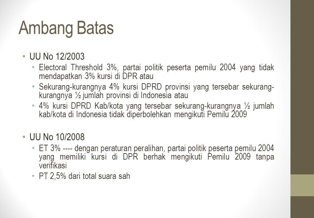 Ambang Batas UU No 12/2003 Electoral Threshold 3%, partai politik peserta pemilu 2004 yang tidak mendapatkan 3% kursi di DPR atau Sekurang-kurangnya 4