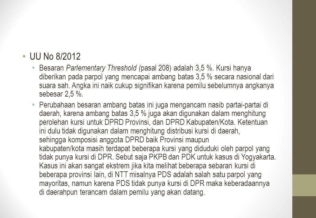 UU No 8/2012 Besaran Parlementary Threshold ( pasal 208) adalah 3,5 %. Kursi hanya diberikan pada parpol yang mencapai ambang batas 3,5 % secara nasio