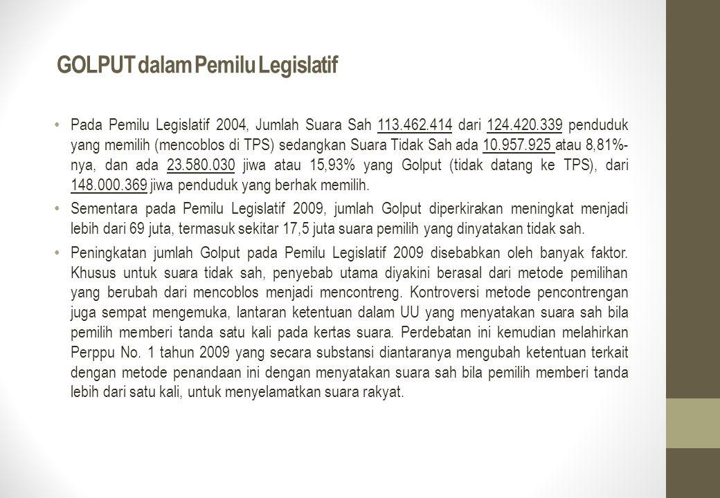 GOLPUT dalam Pemilu Legislatif Pada Pemilu Legislatif 2004, Jumlah Suara Sah 113.462.414 dari 124.420.339 penduduk yang memilih (mencoblos di TPS) sed