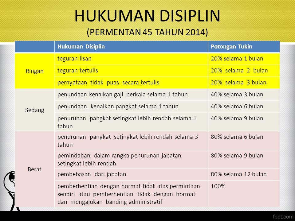 HUKUMAN DISIPLIN (PERMENTAN 45 TAHUN 2014) Hukuman DisiplinPotongan Tukin Ringan teguran lisan20% selama 1 bulan teguran tertulis20% selama 2 bulan pe