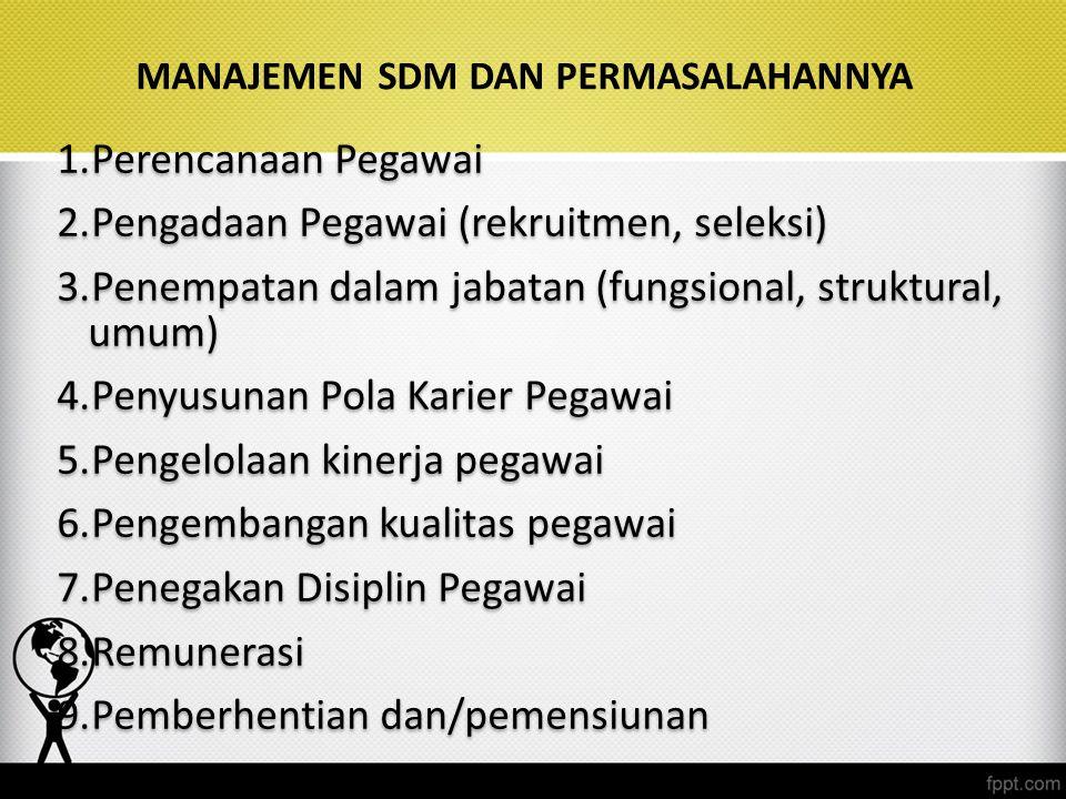 1.Perencanaan Pegawai 2.Pengadaan Pegawai (rekruitmen, seleksi) 3.Penempatan dalam jabatan (fungsional, struktural, umum) 4.Penyusunan Pola Karier Peg