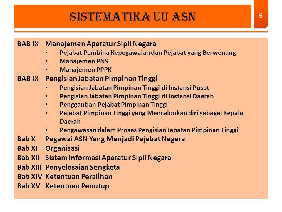 Presiden dapat mendelegasikan kewenangan pembinaan Manajemen ASN kepada Pejabat yang Berwenang di kementerian, sekjen/ sekretariat LN, sekretariat LNS, Sekda provinsi dan kabupaten/kota.