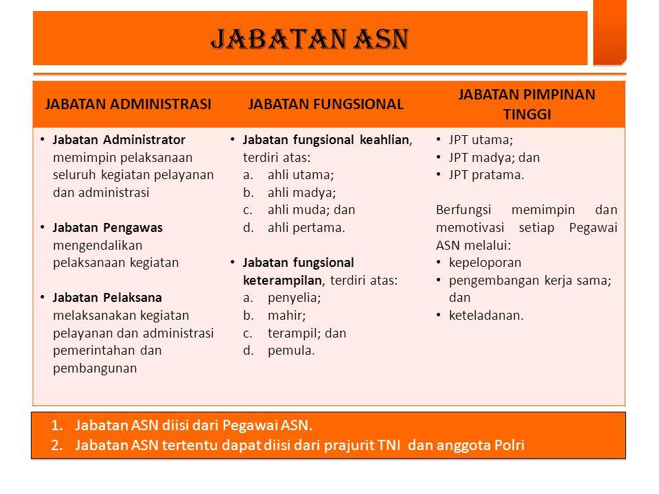 1.Dasar penetapan kebutuhan : a.Penyusunan kebutuhan jumlah dan jenis jabatan berdasarkan analisis jabatan dan analisis beban kerja.