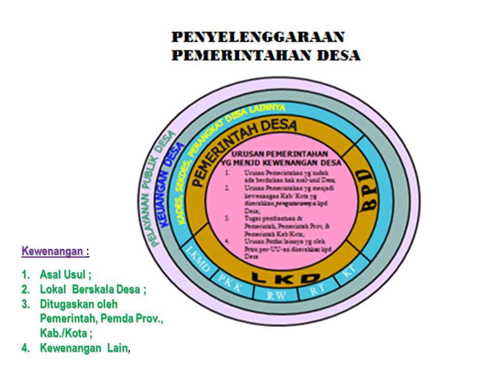 1.KEWENANGAN YG SUDAH ADA BERDASARKAN HAK ASAL USUL (SIST ORG MASY ADAT, PEMB.