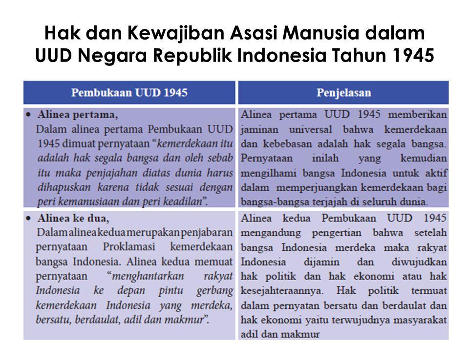Hak dan Kewajiban Asasi Manusia dalam UUD Negara Republik Indonesia Tahun 1945