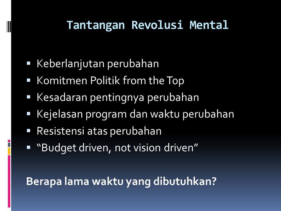 Tantangan Revolusi Mental  Keberlanjutan perubahan  Komitmen Politik from the Top  Kesadaran pentingnya perubahan  Kejelasan program dan waktu per