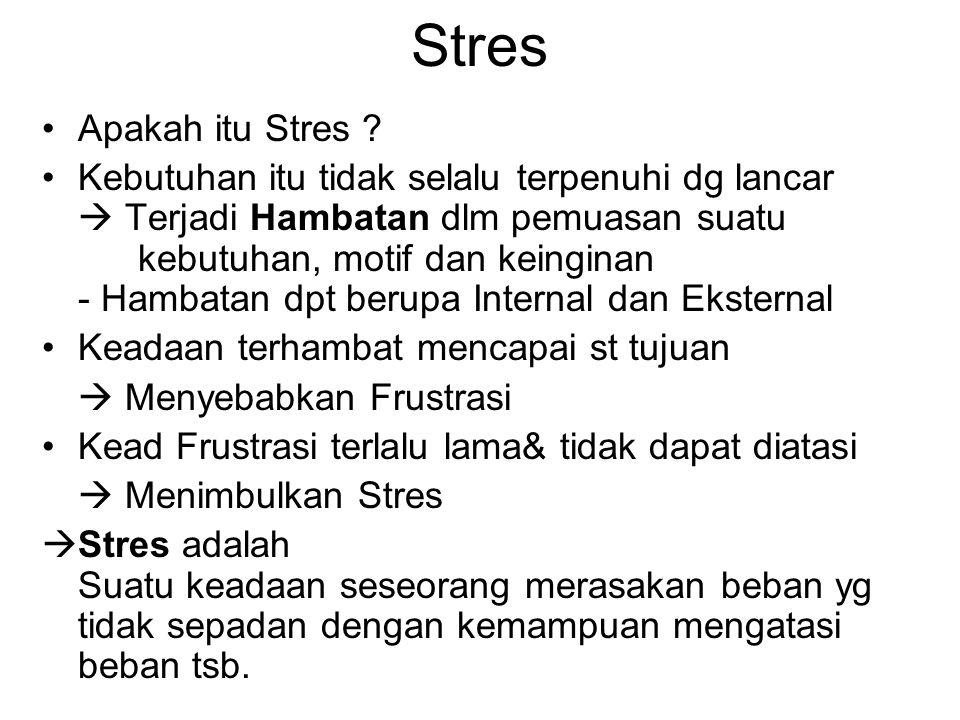 Stres Apakah itu Stres ? Kebutuhan itu tidak selalu terpenuhi dg lancar  Terjadi Hambatan dlm pemuasan suatu kebutuhan, motif dan keinginan - Hambata
