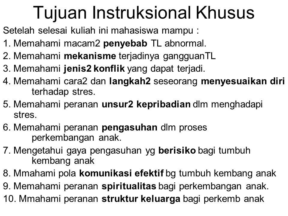 Tujuan Instruksional Khusus Setelah selesai kuliah ini mahasiswa mampu : 1. Memahami macam2 penyebab TL abnormal. 2. Memahami mekanisme terjadinya gan