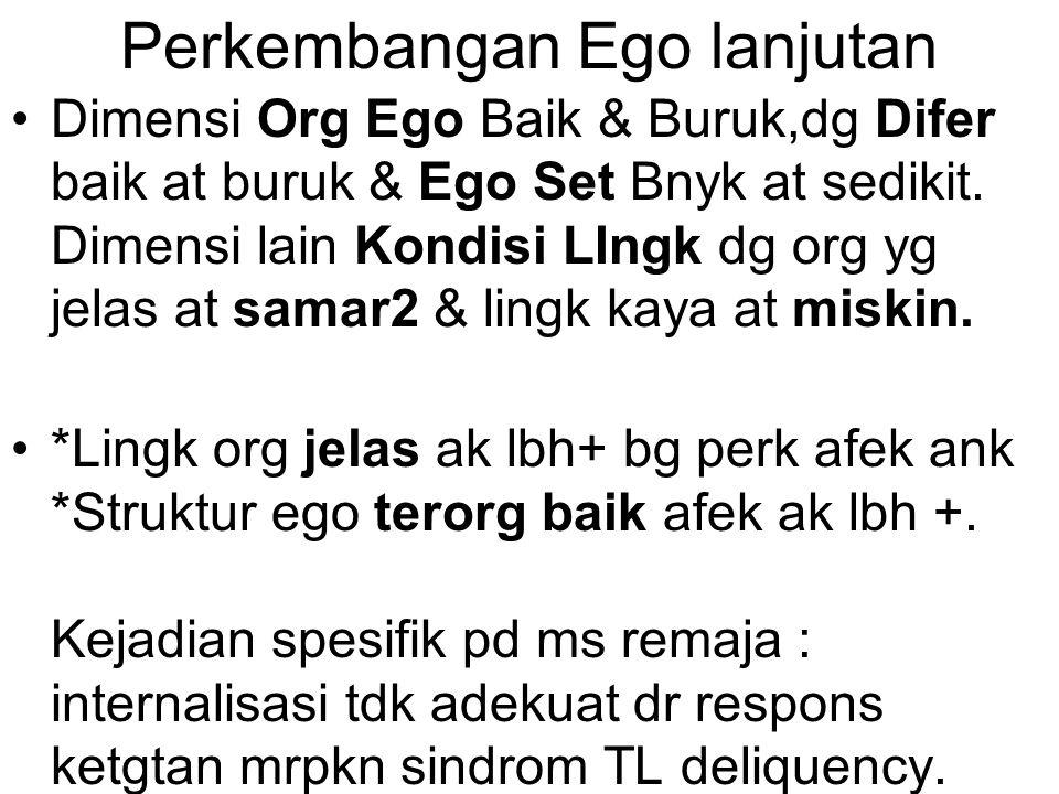 Perkembangan Ego lanjutan Dimensi Org Ego Baik & Buruk,dg Difer baik at buruk & Ego Set Bnyk at sedikit. Dimensi lain Kondisi LIngk dg org yg jelas at