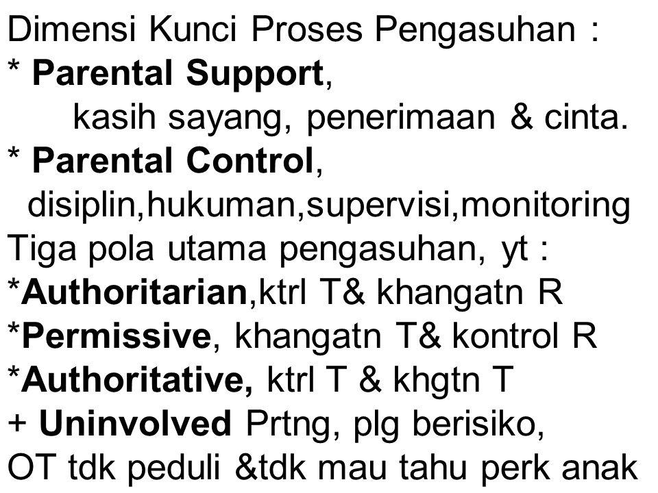 Dimensi Kunci Proses Pengasuhan : * Parental Support, kasih sayang, penerimaan & cinta. * Parental Control, disiplin,hukuman,supervisi,monitoring Tiga