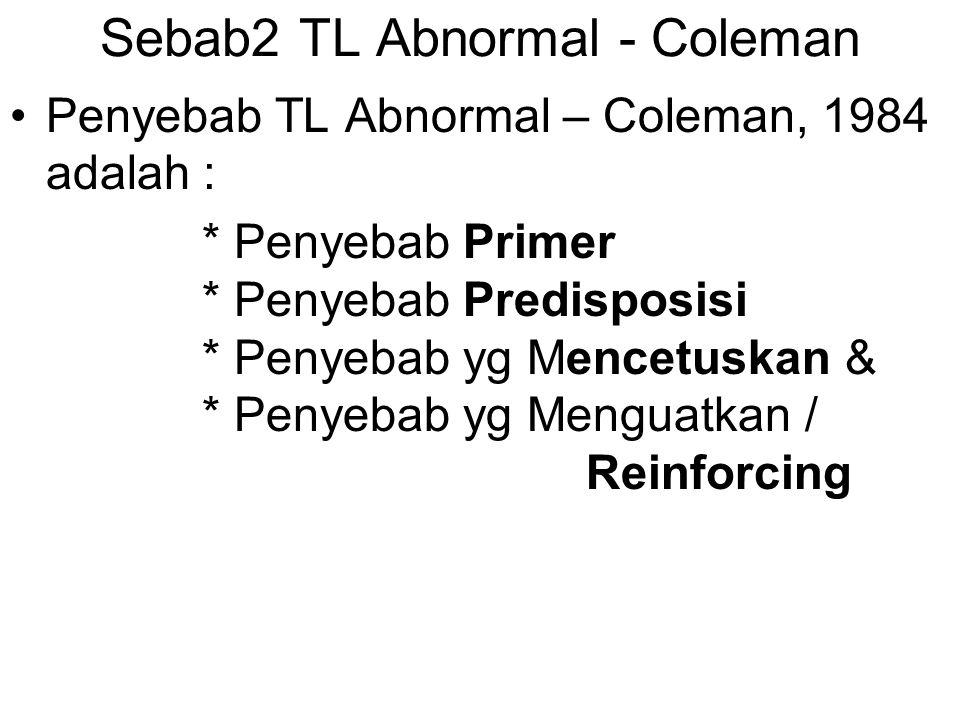 Sebab2 TL Abnormal - Coleman Penyebab TL Abnormal – Coleman, 1984 adalah : * Penyebab Primer * Penyebab Predisposisi * Penyebab yg Mencetuskan & * Pen
