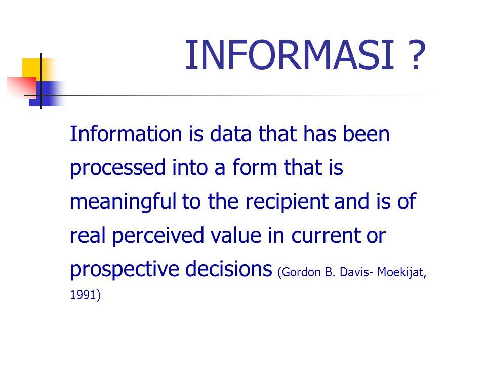 Informasi Information is meaningful data that conveys usable knowledge Informasi adalah data yang penting untuk memberikan pengetahuan yang berguna (George R.Terry, Moekiyat, 1991)