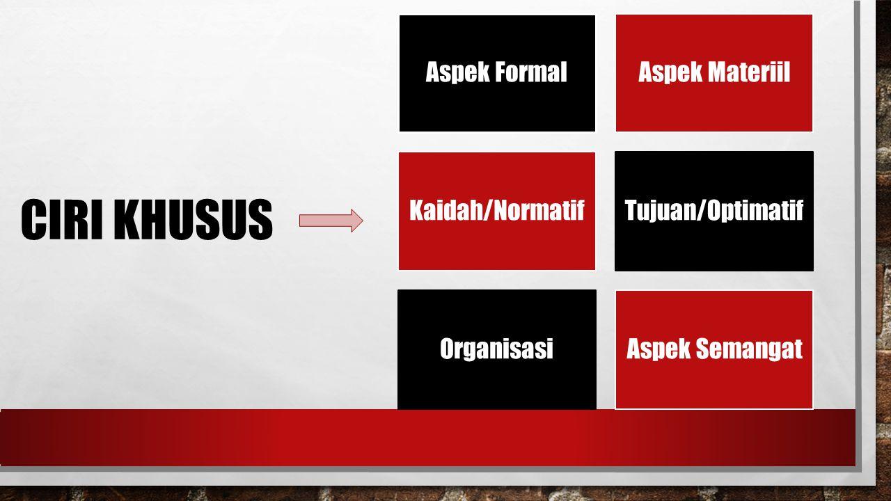CIRI KHUSUS Aspek FormalAspek Materiil Kaidah/NormatifTujuan/Optimatif OrganisasiAspek Semangat