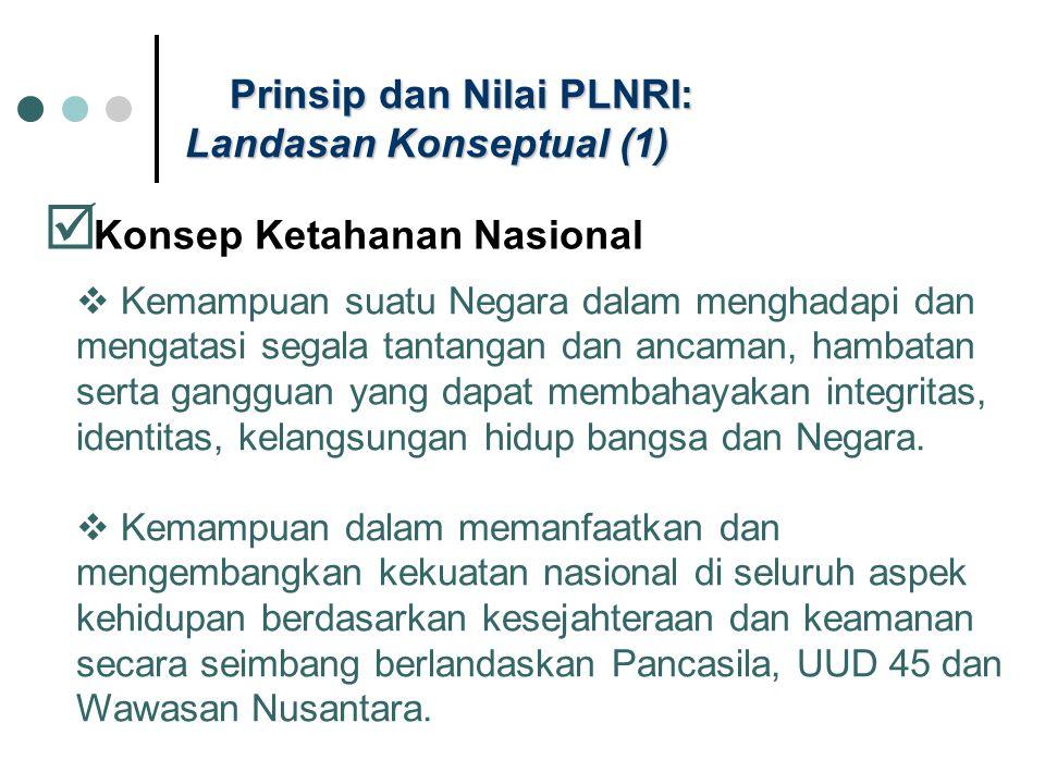 Prinsip dan Nilai PLNRI: Landasan Konseptual (1)  Konsep Ketahanan Nasional  Kemampuan suatu Negara dalam menghadapi dan mengatasi segala tantangan