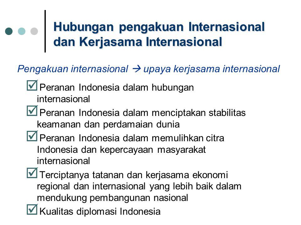 Hubungan pengakuan Internasional dan Kerjasama Internasional  Peranan Indonesia dalam hubungan internasional  Peranan Indonesia dalam menciptakan stabilitas keamanan dan perdamaian dunia  Peranan Indonesia dalam memulihkan citra Indonesia dan kepercayaan masyarakat internasional  Terciptanya tatanan dan kerjasama ekonomi regional dan internasional yang lebih baik dalam mendukung pembangunan nasional  Kualitas diplomasi Indonesia Pengakuan internasional  upaya kerjasama internasional