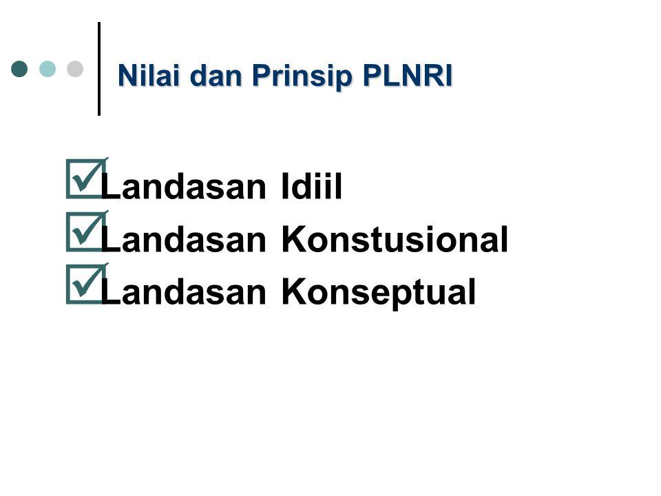 Nilai dan Prinsip PLNRI  Landasan Idiil  Landasan Konstusional  Landasan Konseptual