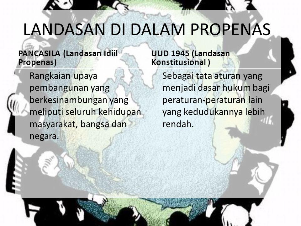 LANDASAN DI DALAM PROPENAS PANCASILA (Landasan Idiil Propenas) Rangkaian upaya pembangunan yang berkesinambungan yang meliputi seluruh kehidupan masya