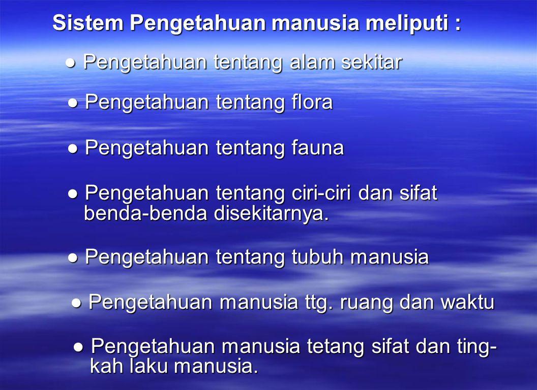 Sistem Pengetahuan manusia meliputi : ● Pengetahuan tentang alam sekitar ● Pengetahuan tentang flora Sistem Pengetahuan manusia meliputi : ● Pengetahu