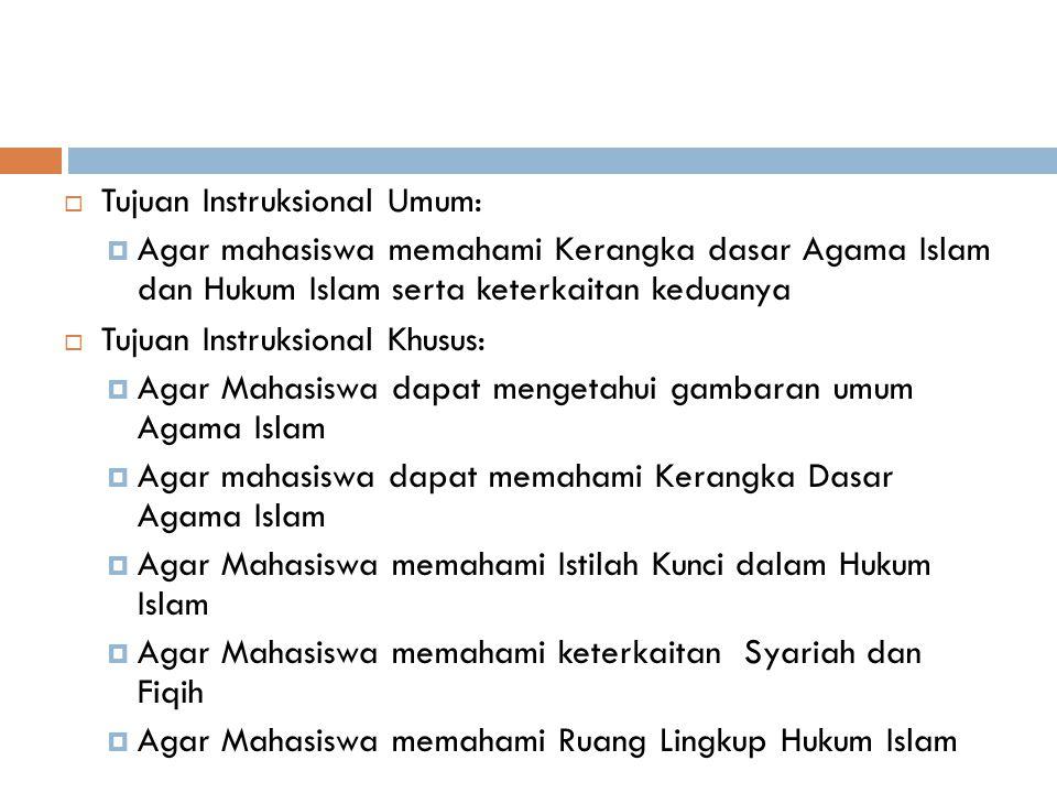 MATERI PERTEMUAN II Kerangka Dasar Agama Islam Dan Ajaran Hukum Islam (Bagian Pertama)