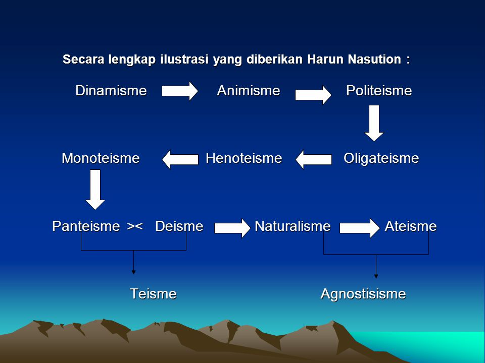 Secara lengkap ilustrasi yang diberikan Harun Nasution : Dinamisme Animisme Politeisme Monoteisme Henoteisme Oligateisme Panteisme > < Deisme Naturali