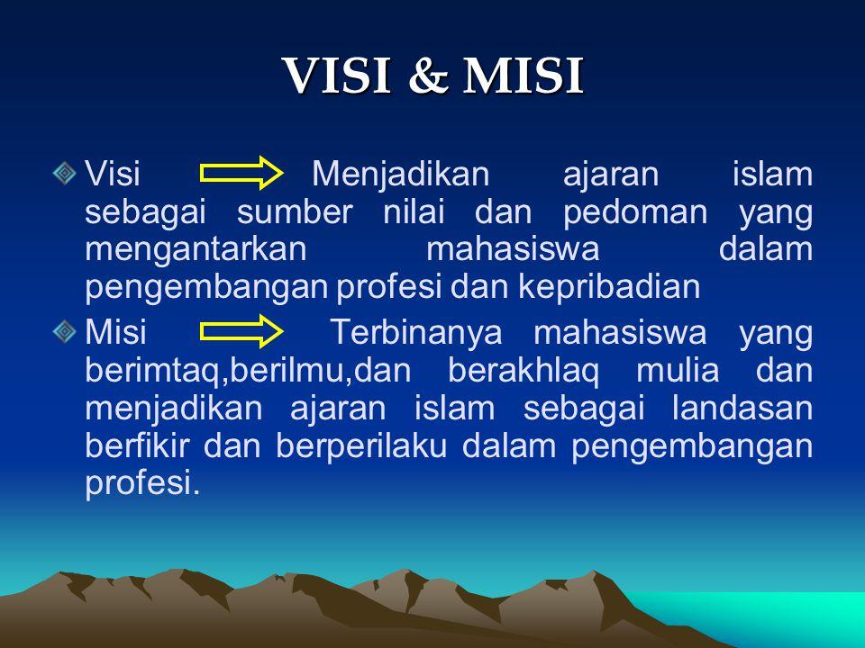 KONTRIBUSI UMAT ISLAM DALAM PERUMUSAN DAN PENEGAKAN HUKUM DI INDONESIA Kontribusi umat Islam dalam perumusan dan penegakan hukum semakin jelas dg.