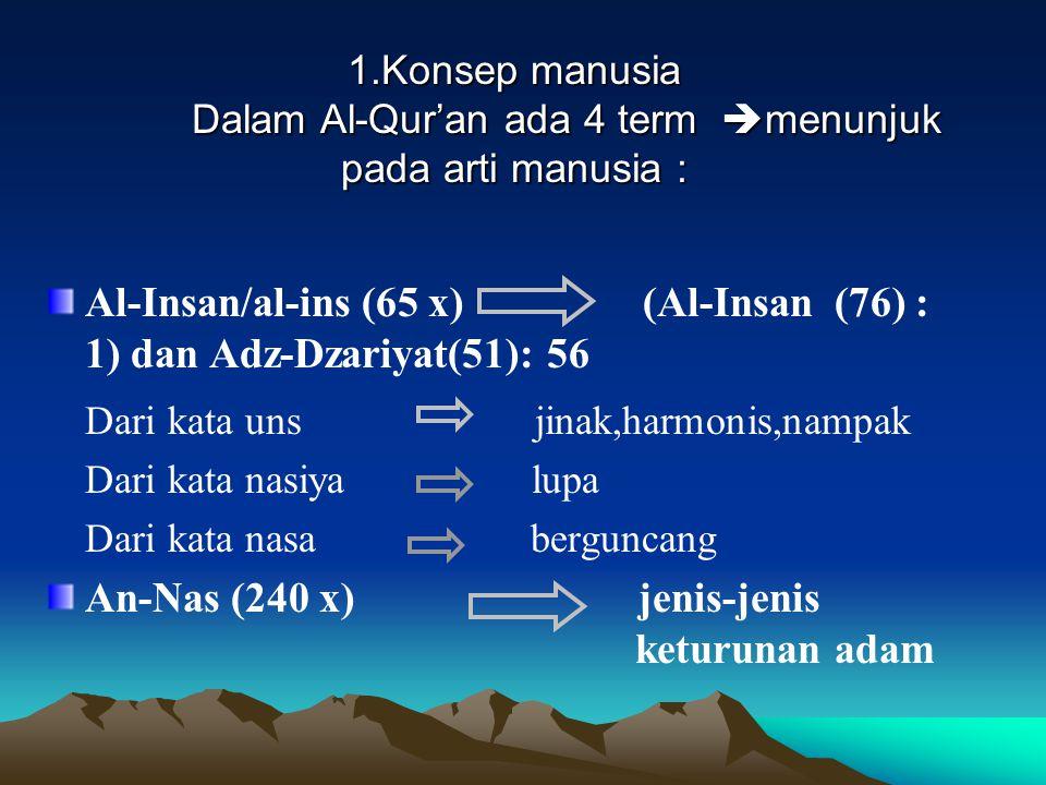 1.Konsep manusia Dalam Al-Qur'an ada 4 term  menunjuk pada arti manusia : Al-Insan/al-ins (65 x) (Al-Insan (76) : 1) dan Adz-Dzariyat(51): 56 Dari ka