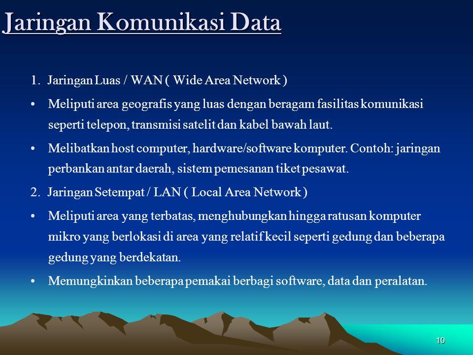 10 Jaringan Komunikasi Data 1. Jaringan Luas / WAN ( Wide Area Network ) Meliputi area geografis yang luas dengan beragam fasilitas komunikasi seperti