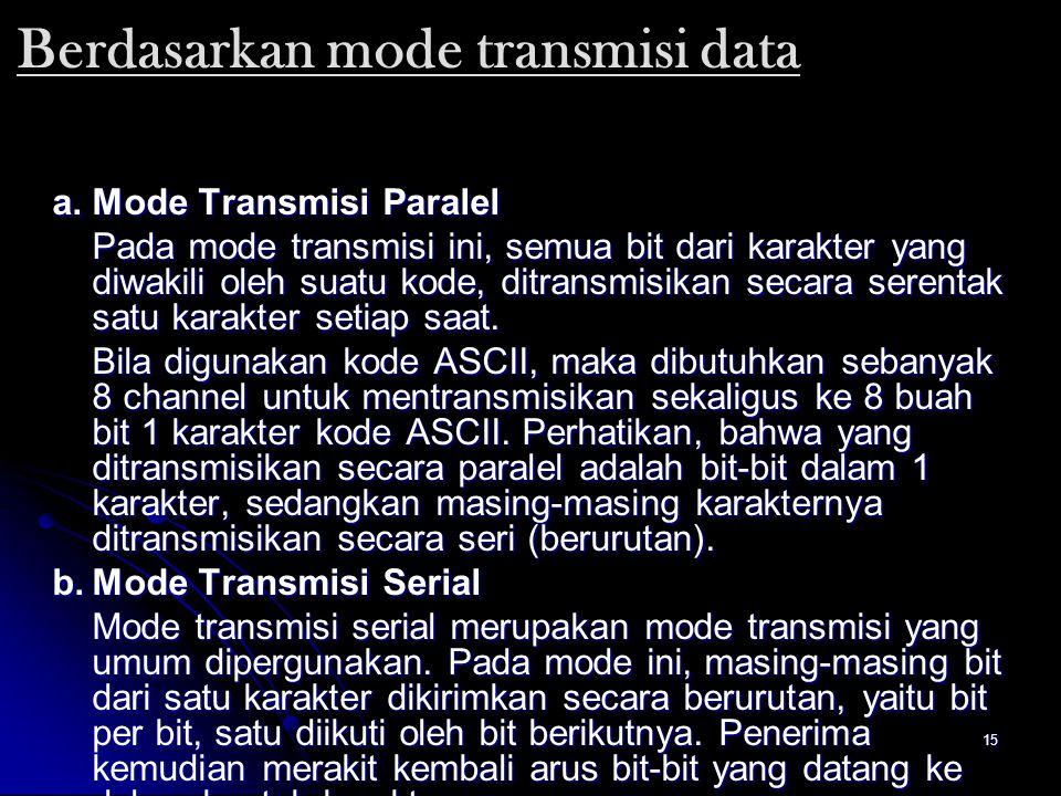 15 Berdasarkan mode transmisi data a.Mode Transmisi Paralel Pada mode transmisi ini, semua bit dari karakter yang diwakili oleh suatu kode, ditransmis