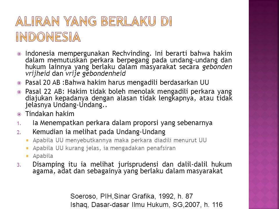  Indonesia mempergunakan Rechvinding.