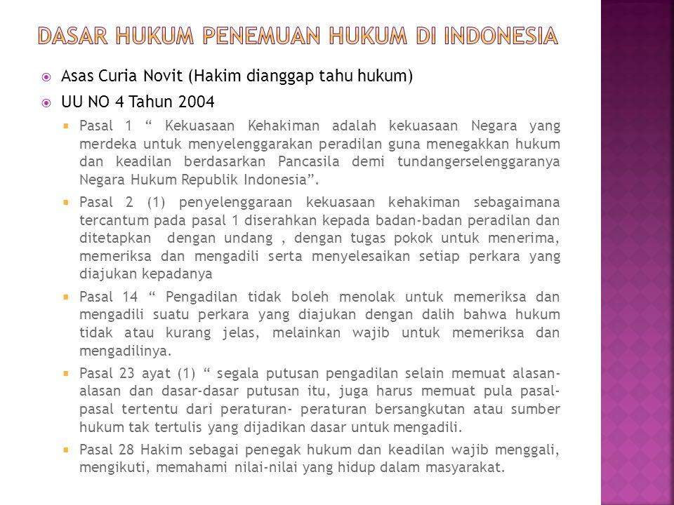 Asas Curia Novit (Hakim dianggap tahu hukum)  UU NO 4 Tahun 2004  Pasal 1 Kekuasaan Kehakiman adalah kekuasaan Negara yang merdeka untuk menyelenggarakan peradilan guna menegakkan hukum dan keadilan berdasarkan Pancasila demi tundangerselenggaranya Negara Hukum Republik Indonesia .